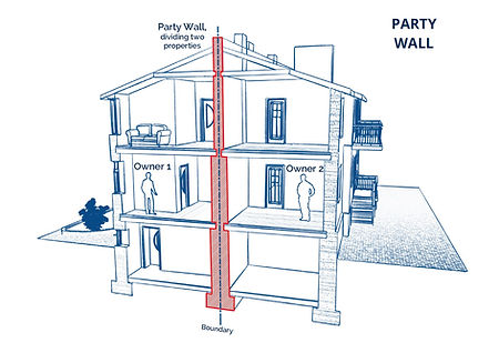 Do I need a Party Wall Agreement