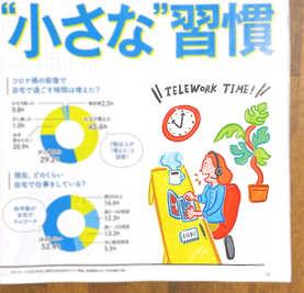 日経WOMAN 7月号