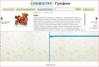 Игры по химии