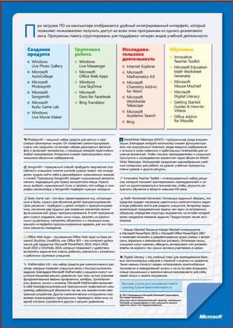 Бесплатный пакет программ Microsoft Learning Suite...