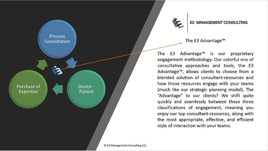E3-Advantage.png