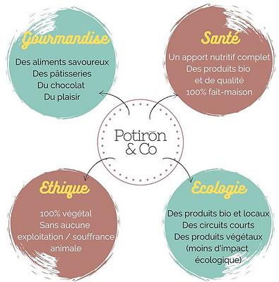 Concept-Potiron-Co.png