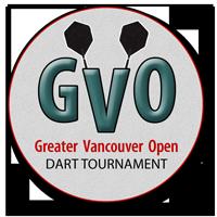 GVO Raffle Winners