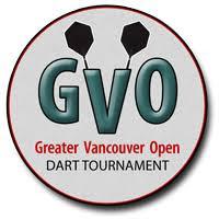 GVO Survey Address: