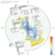 Nitobe 12 Analysis_WindRose.jpg