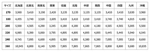 SAGAWA配送.jpg