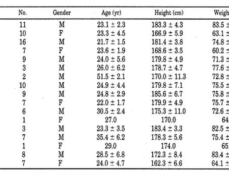 Variazioni dell'asse GH/IGF1 in relazione all'esercizio
