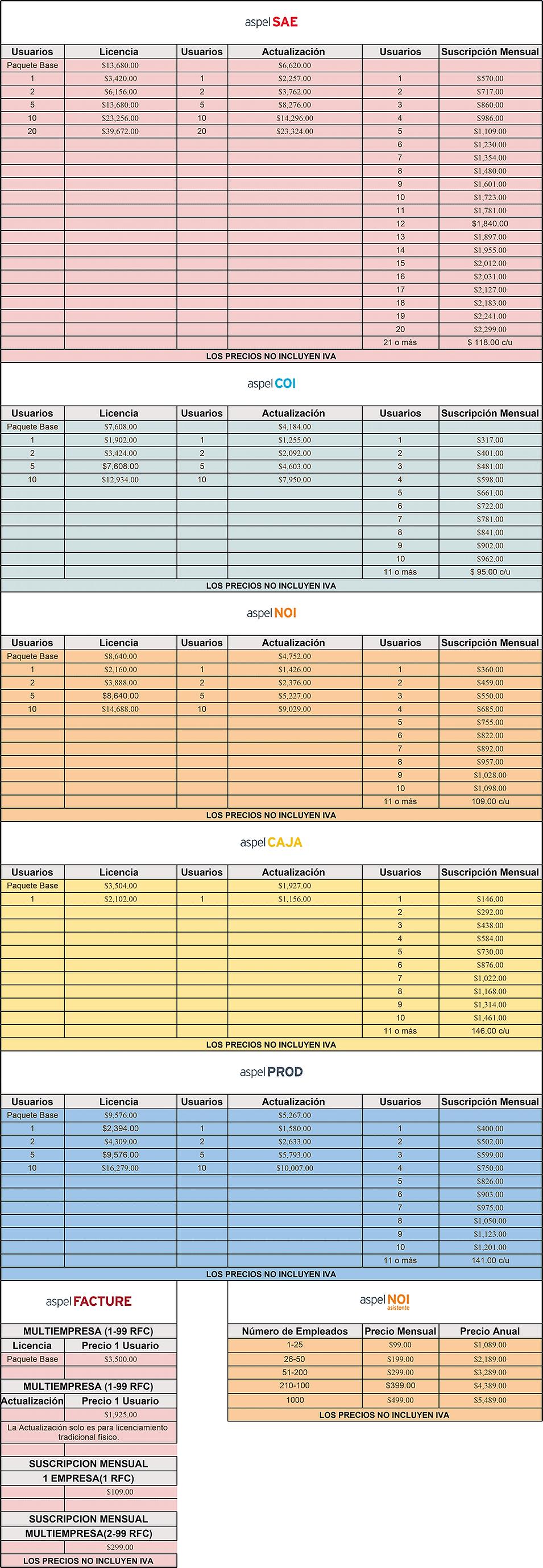 Listas-de-precios-Aspel.png