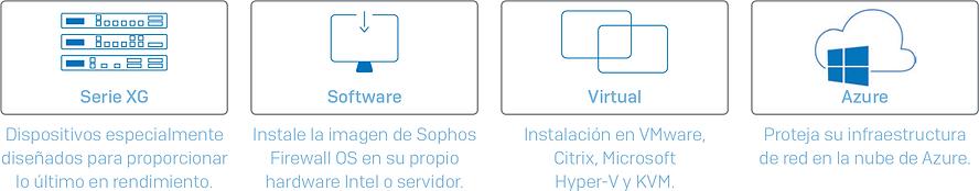 cuadro-xg-software-virtual-azure.png