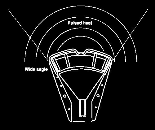 bec-ripack-contour-en.png
