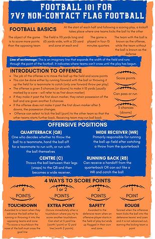 Football 101 - 7vs7-3 copy.jpg