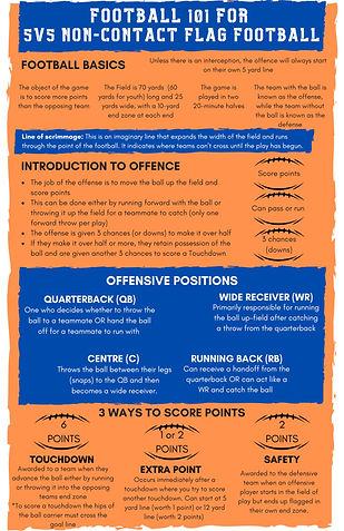 Football 101 - 5v5 copy.jpg