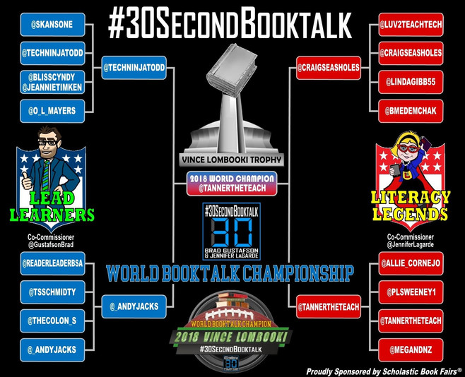 Introducing the World Booktalk Champion (Results Video)