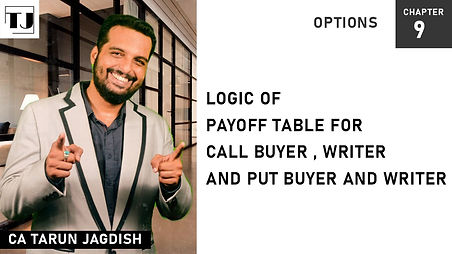 Payoff table for Call buyer, writer and put buyer and writer