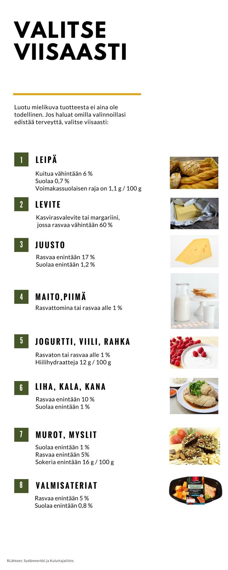 Suosituksia elintarvikkeiden valintaan