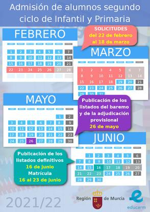PERIODO DE ADMISIÓN CURSO 2021/22