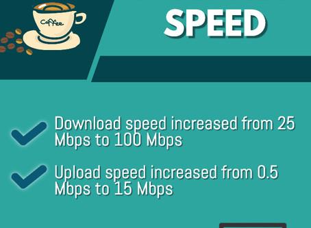 Upgraded Internet Speed