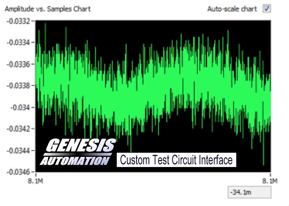 Amplitude vs. Samples chart