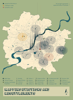 Mapping Evictions and Resettlement