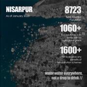 Nisarpur Data