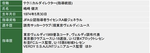 スクリーンショット 2021-05-31 22.14.24.png