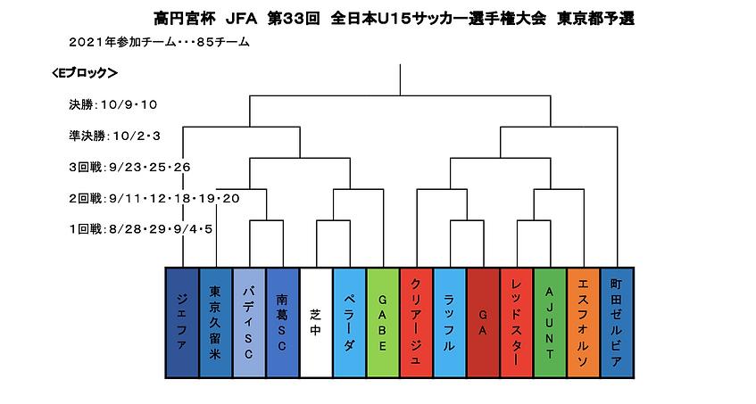 2021U15高円宮杯トーナメント表画像.png