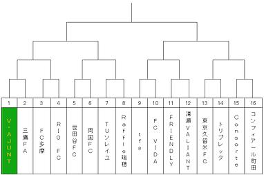 2019U14フレッシュ決勝T画像.png