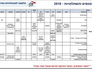 תוכנית מפגשים והשתלמויות לשנת 2018