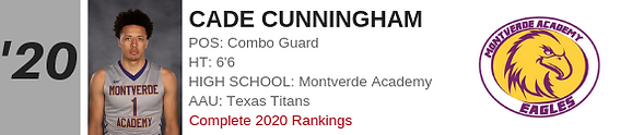 FH 2020 Rankings.png