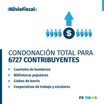 7 mil clubes y más de 1 millones de contribuyentes respiran aliviados por condonación de deudas