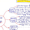 M.Sc. Computer Science Class Notes of Subject Computer Fundamental & Programming in C