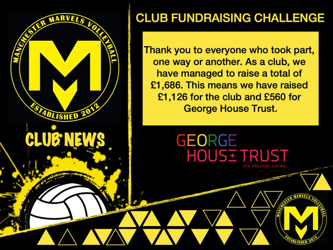 Club Fundraising Challenge
