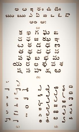 Telugu-Alphabet-a-Achchlu-b-Halulu-c-Maatras-d-Voththulu_edited.png