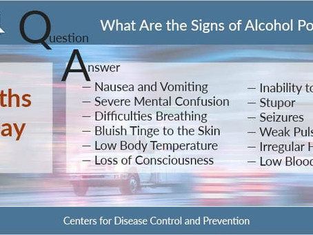 Know The Signs of Alcohol Poisoning
