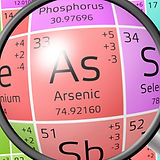 Element-of-Arsenic-with-magnifiying-glas