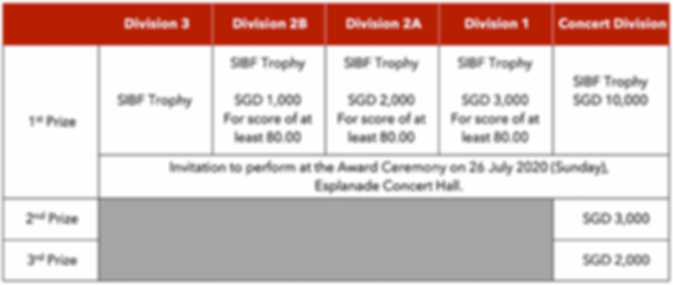 sibf20-prizes.png