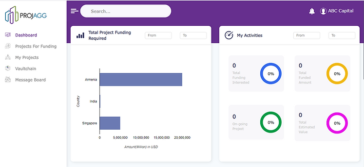 projagg invest dashboard.png