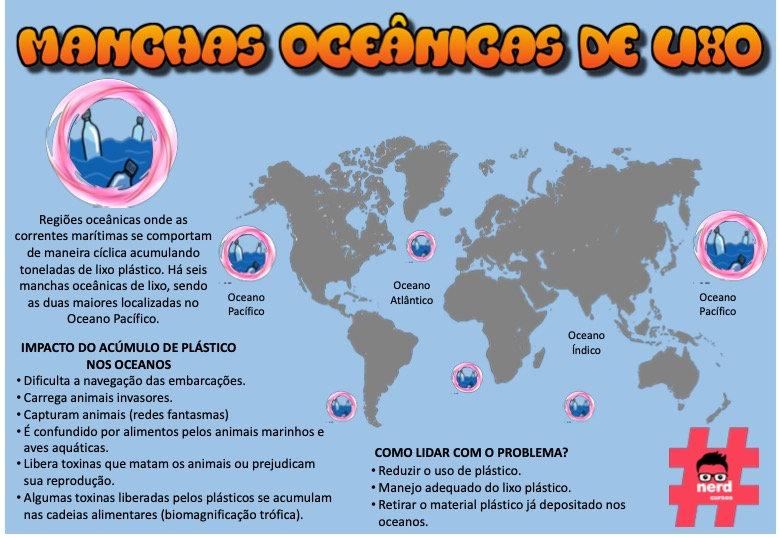 manchas_oceânicas_de_lixo.jpg