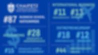 rankings_wayfinder_copy.jpg