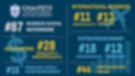 rankings_wayfinder copy.jpg