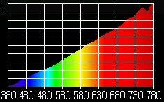 EMF shielding NZ, EMF Services, EMF Safety, 5G, cell phone tower, EMF health, electrosmog, electro pollution, EMF assessment, radiation, radio frequency, microwave, EHS, EMF protection, health, electromagnetic, heart palpitations, anxiety, cell tower radiation, EMF wellington, EMF Auckland, EMF wellington, EMF christchurch, EMF New Zealand, EMF detection, EMF survey, magnetic fields, dirty electricity, stetzerizer, 4G, 3G, 2G, RF exposure, EMI, earthwaves, EMF christchurch, EMF north island, EMF south island, mobile phone mast, EMF shielding, EMF electromagnetic stressor, EMF help, light pollution, blue light, emf rental, pre purchase survey, land survey, solar power, wifi, router, home network, 5.8ghz, 2.4ghz, bluetooth, EMF-help, base station, accoustimeter, power lines, transmission lines, cornet, EMF surveys, earthing, grounding, fibre, modem, cell phone dangers, EMF dangers, EMF effects, effects of EMF, stetzerizer, hard wiring, EMF safety, building biology NZ, EMF symptoms