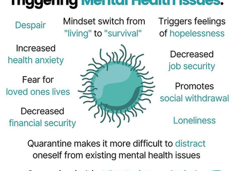 Managing Anxiety During a World Crisis