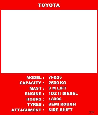 2.5 Ton Diesel Toyota Forklift For Sale