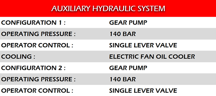 MULTI WEB AUXILIARY HYD SYSTEM.png
