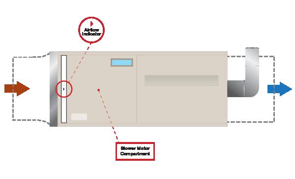 Horizontal_HVAC_Unit_1.png