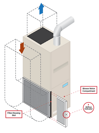 Vertical_HVAC_Unit_2.png