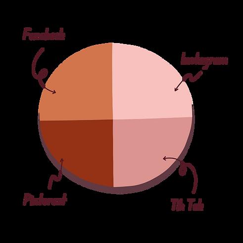 Social Graph.png