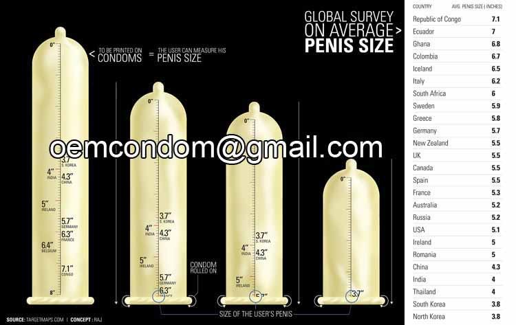 small size condom