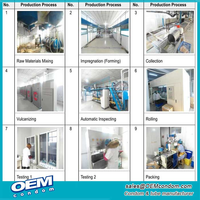 condom producer production process