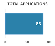 Total applications_210615.png